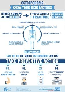 INFOGRAPHICS - 2017 - Know Your Risk Factors